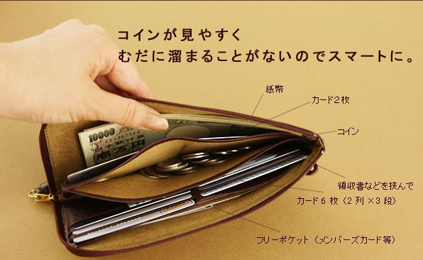 ATAOのLimo(リモ)長財布