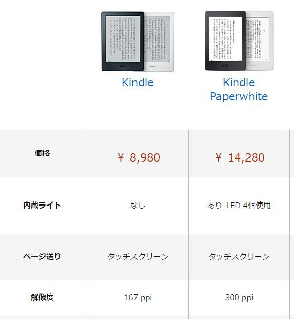 kindle PaperWhite 価格 内臓ライト