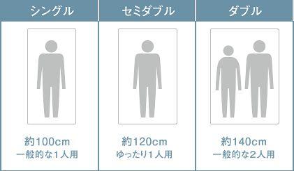シングル(100cm、1人用)、セミダブル(120cm、ゆったり一人用)、ダブル(140cm、2人用)