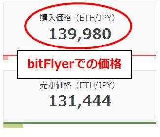 bitFlyer ETH/JPY 価格