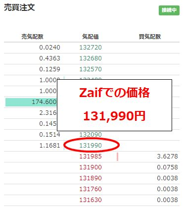 zaif ETH/JPY 価格
