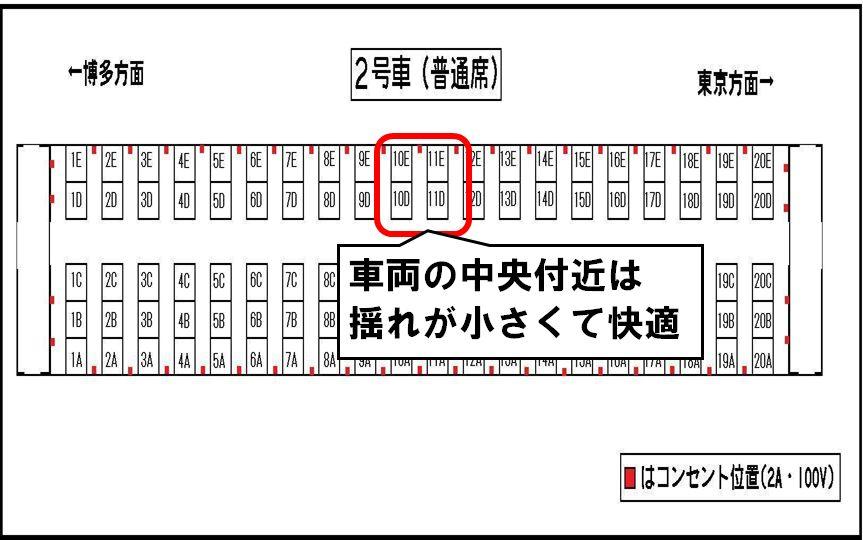 新幹線 座席 中央付近